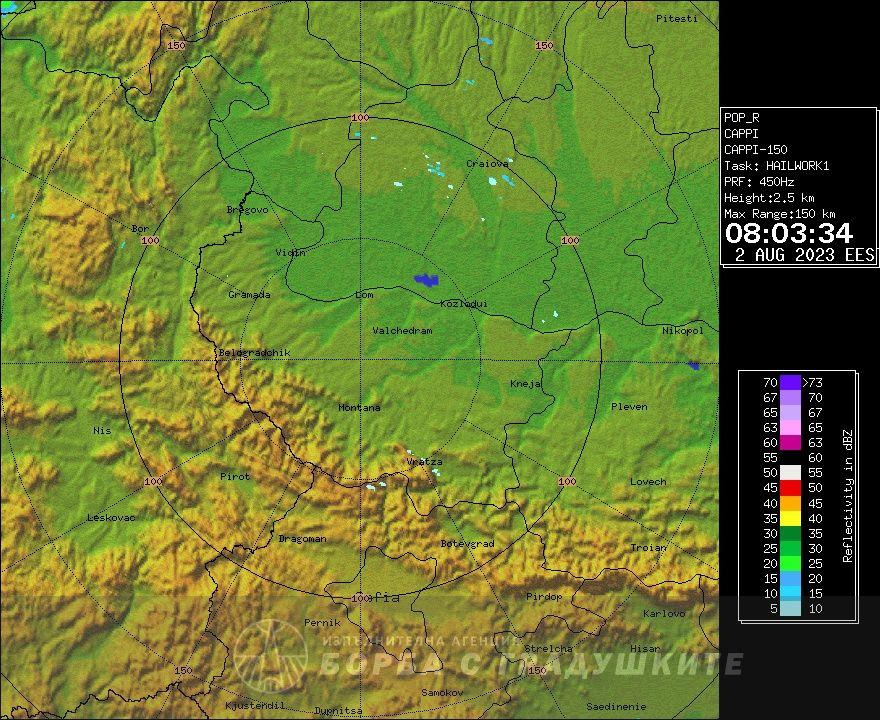 Radarska slika